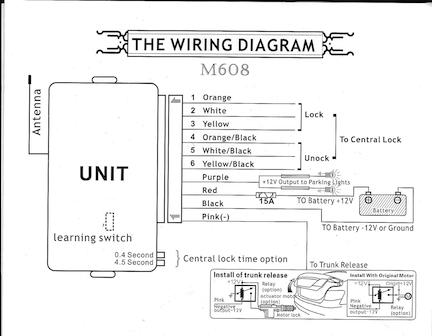 keyless_remote_instr_2 sm toward a more comprehensive keyless entry diy \u2022 mye28 com e28 wiring diagram at crackthecode.co