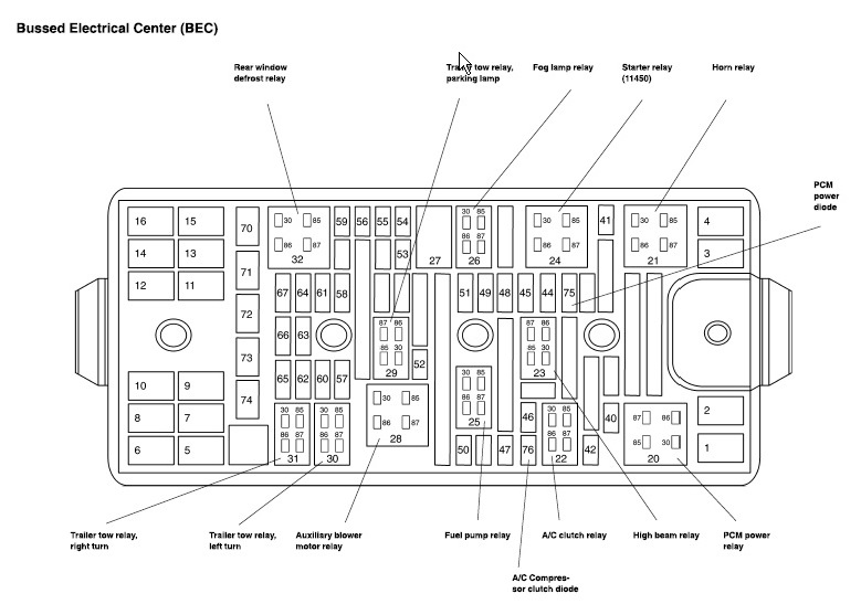 2004 Ford Freestar Fuse Box Diagram html Autos Weblog