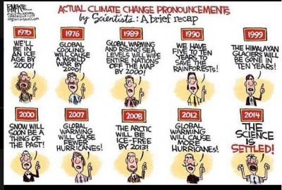 climate_change_sci_settled